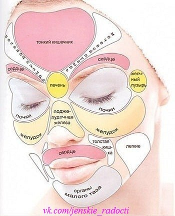 чистка лица, здоровье кожи и организм, здоровая кожа, чистая кожа